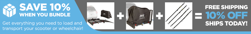 Featured Silver-Spring Mobility Products