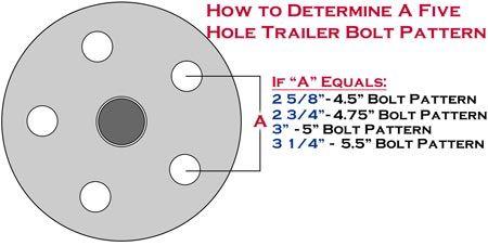 kenda loadstar 8 trailer tire discount ramps rh discountramps com Tractor- Trailer Tire Diagram semi trailer tire diagram