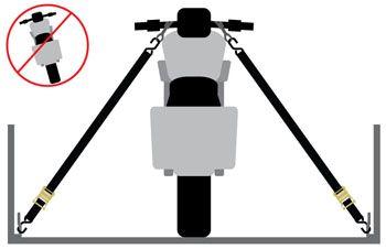 Tighten straps so bike stands upright