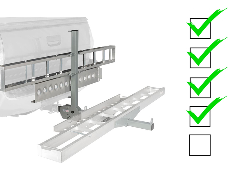 Understand the factors that go into choosing a hitch-mounted carrier