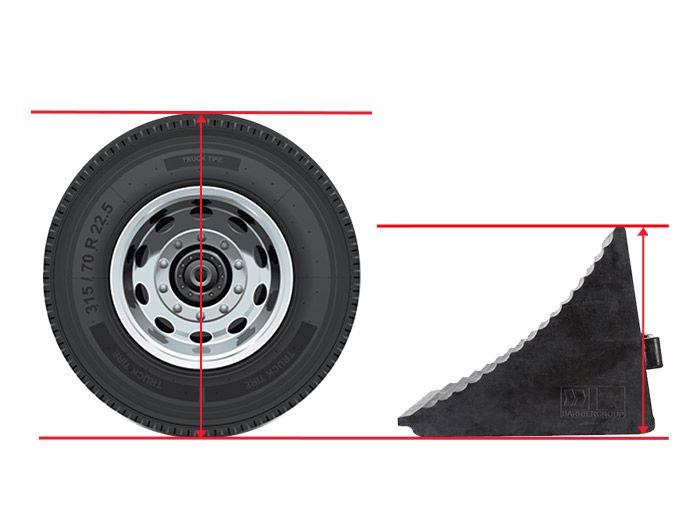 Tire Diameter