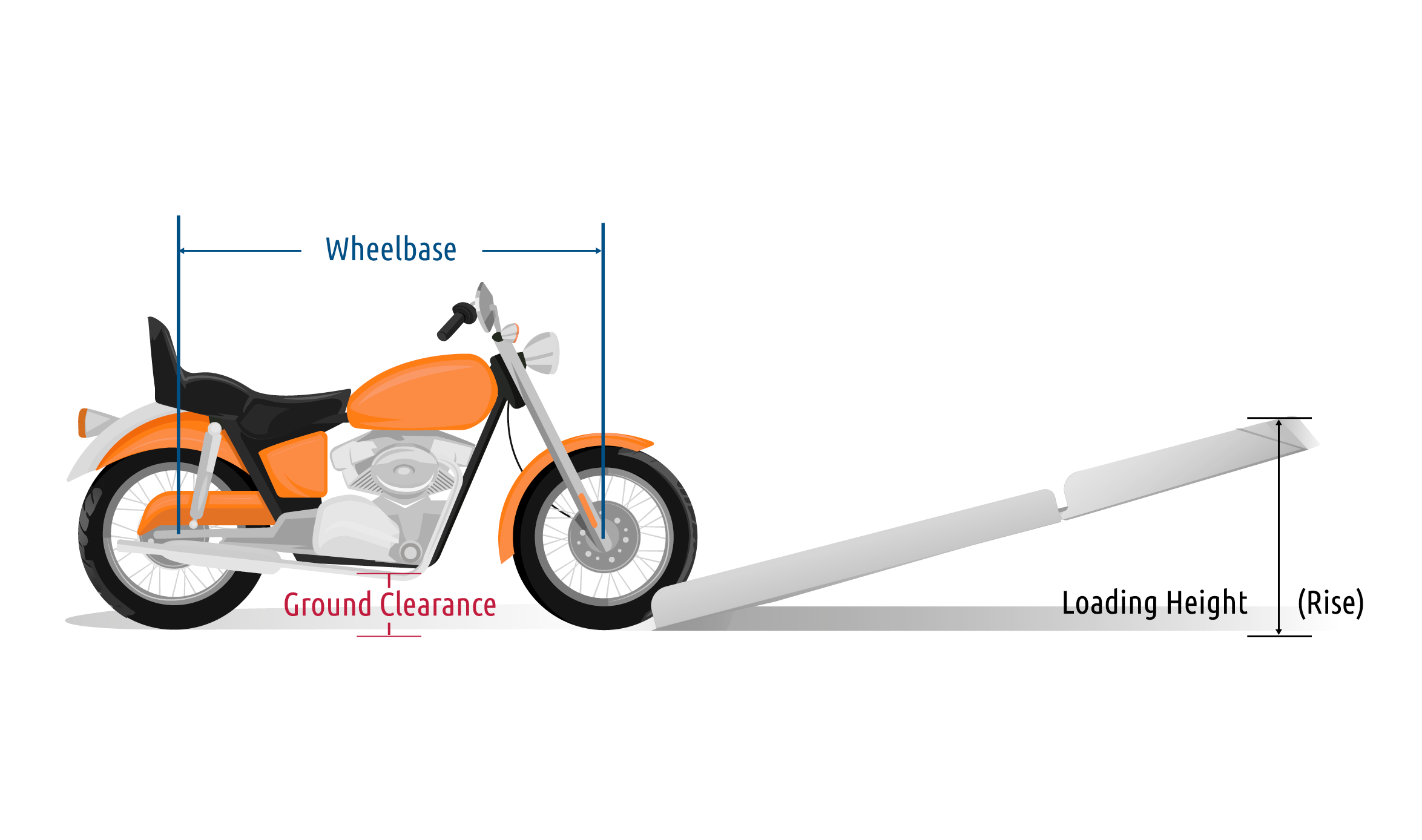 motorcycle ramp distance, length, and vertical rise