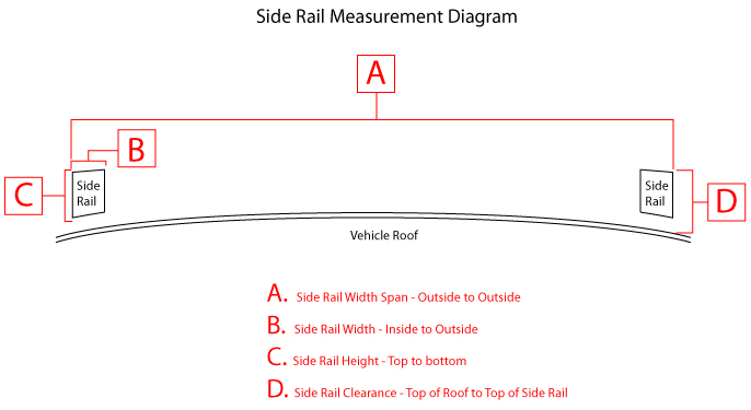 side rail measurement diagram