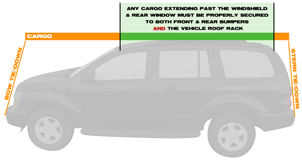 How To Tie Down Roof Cargo Discountramps Com